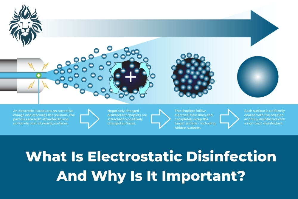 What Is Electrostatic Spraying And Why Is It So Important (2)